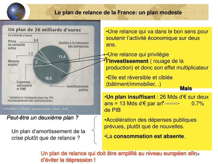 Le plan de relance de la France: un plan modeste