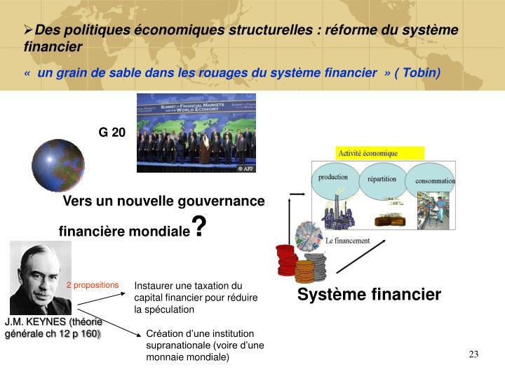 Des politiques économiques structurelles : réforme du système financier