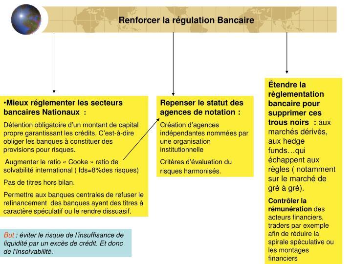 Renforcer la régulation Bancaire