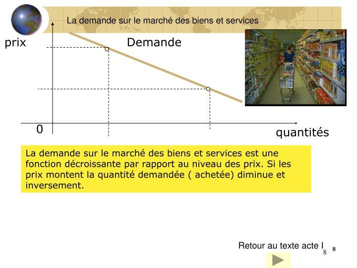 La demande sur le marché des biens et services