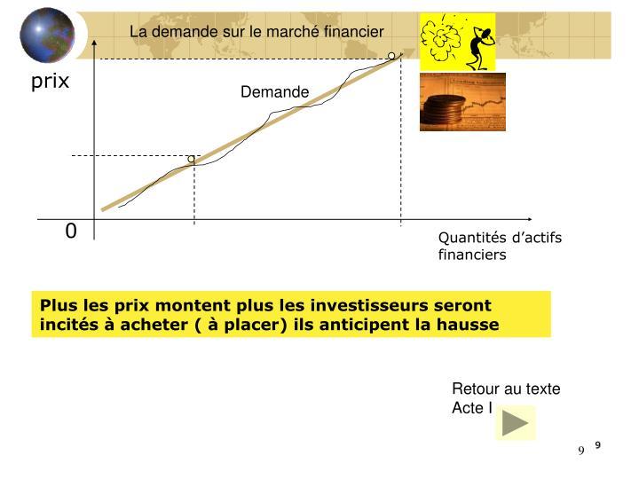 La demande sur le marché financier