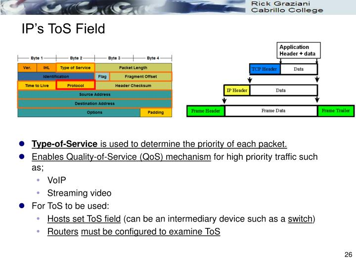 IP's ToS Field