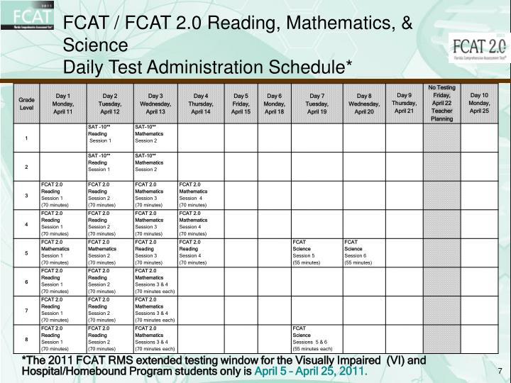 FCAT / FCAT 2.0 Reading, Mathematics, & Science