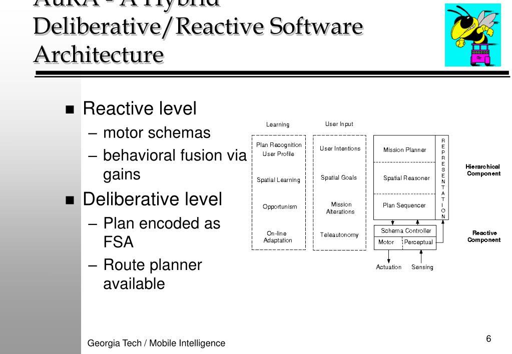 Reactive level