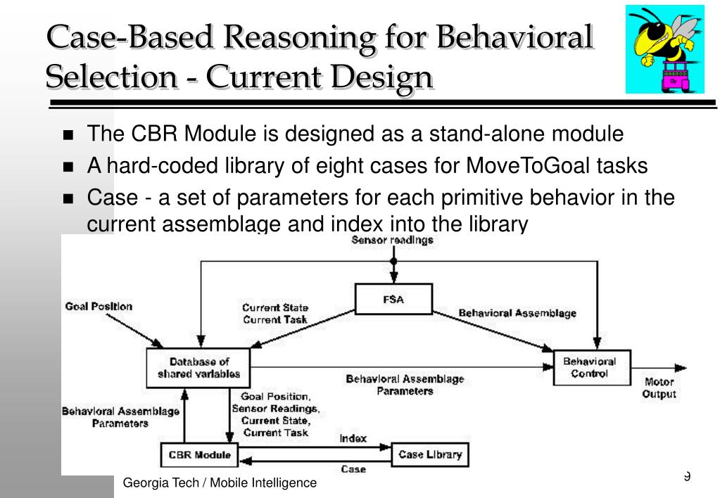 Case-Based Reasoning for Behavioral Selection - Current Design