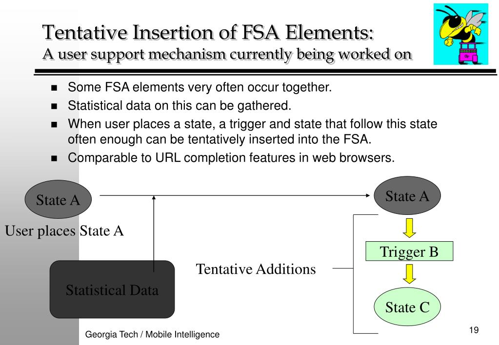 Tentative Insertion of FSA Elements: