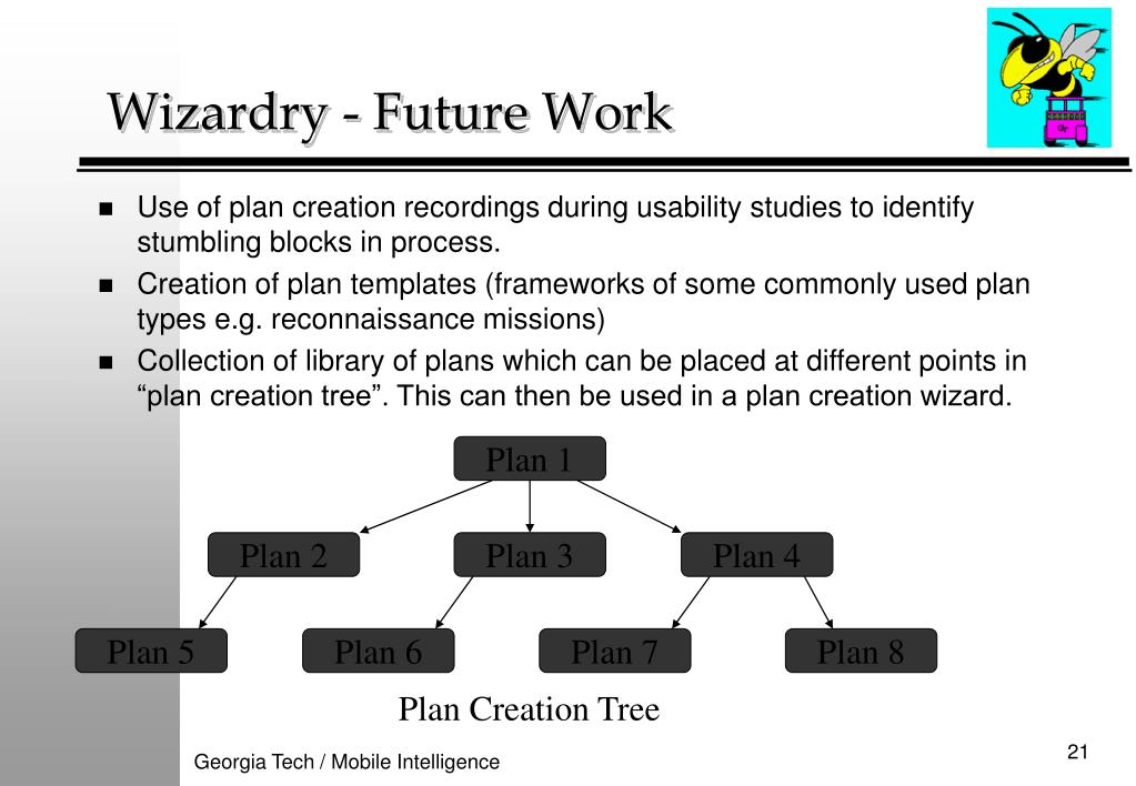 Wizardry - Future Work