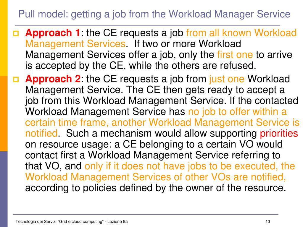 Pull model: getting a job from the Workload Manager Service