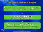 the mobility inflection point