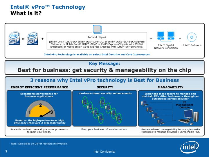 3 reasons why Intel vPro technology is Best for Business