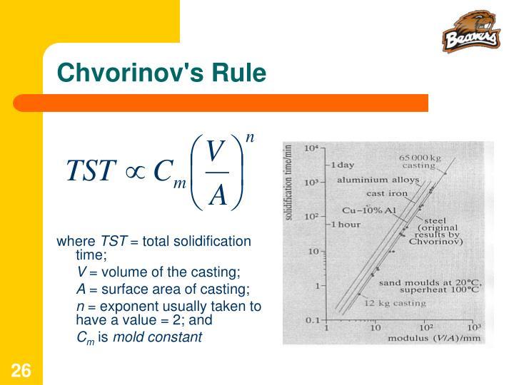 Chvorinov's Rule