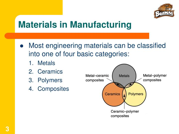Materials in Manufacturing
