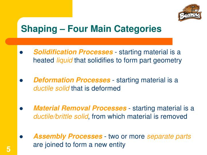 Shaping – Four Main Categories