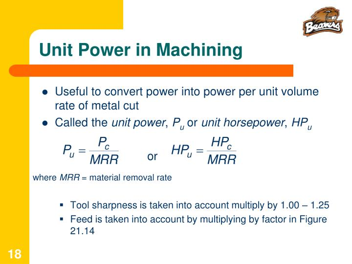 Unit Power in Machining