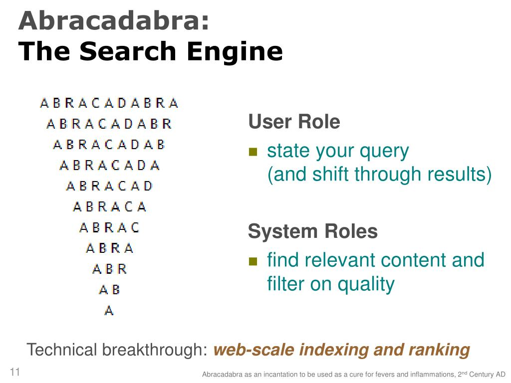 Abracadabra: