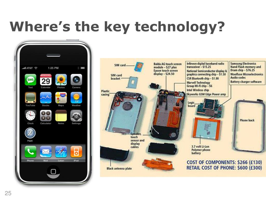 Where's the key technology?
