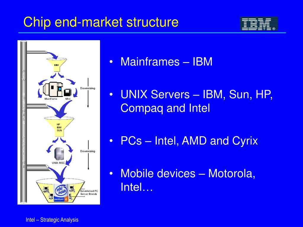 Chip end-market structure