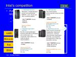 intel s competition