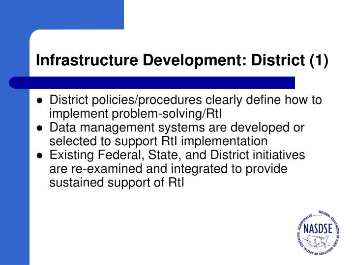 Infrastructure Development: District (1)