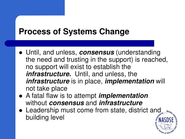 Process of Systems Change