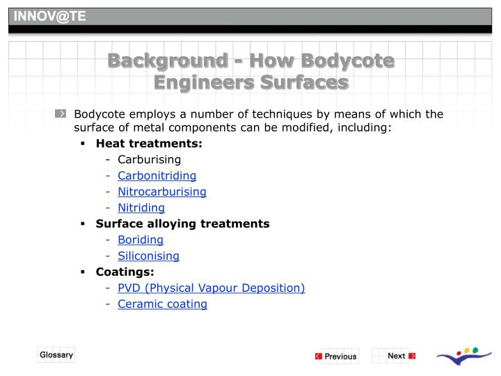 Background - How Bodycote