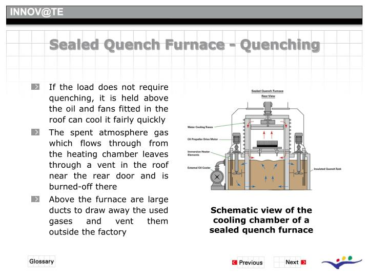 Sealed Quench Furnace - Quenching