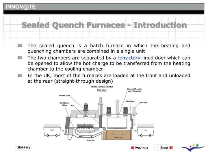 Sealed Quench Furnaces - Introduction