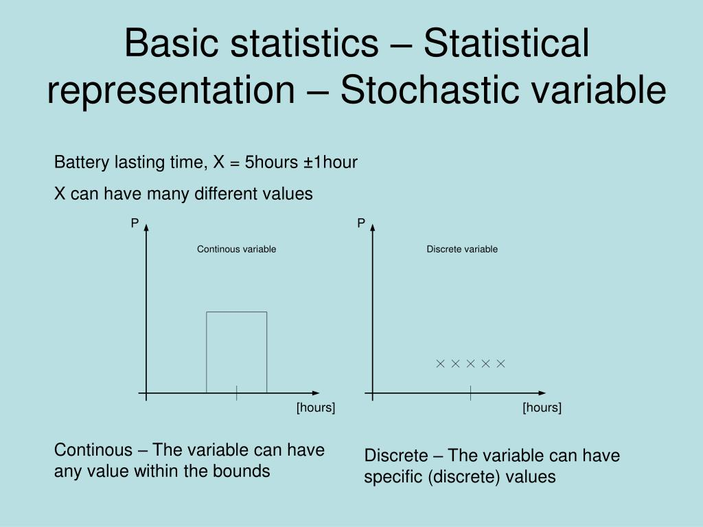 Basic statistics – Statistical representation – Stochastic variable