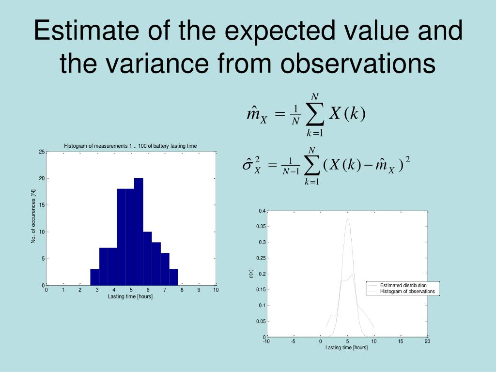 Estimate of the expected value and the variance from observations