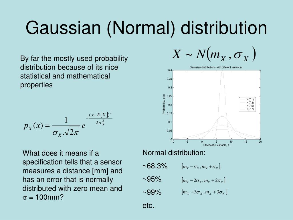 Gaussian (Normal) distribution
