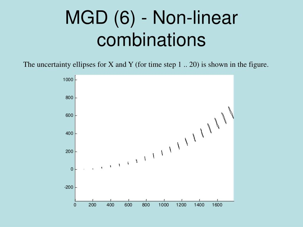 MGD (6) - Non-linear combinations