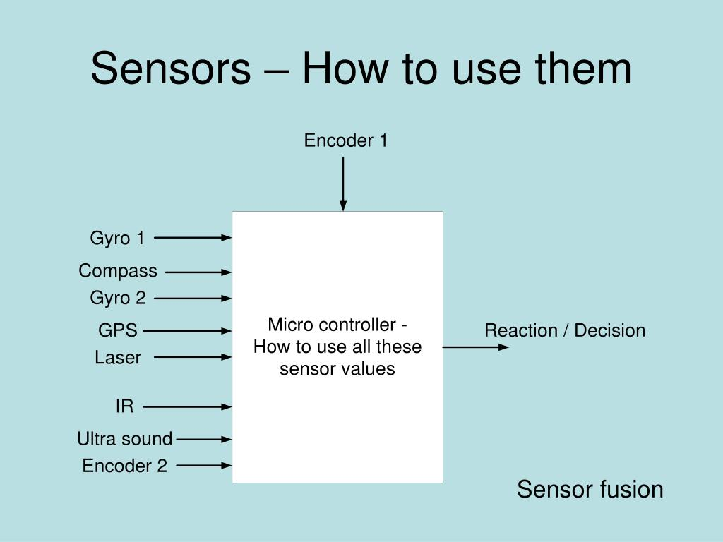 Sensors – How to use them