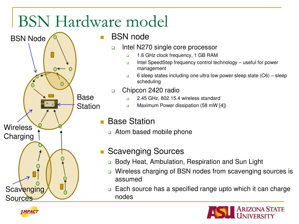 BSN Hardware model