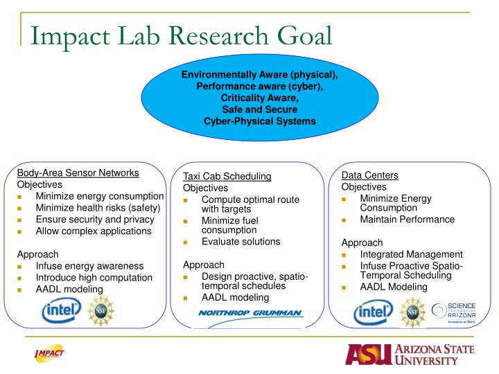 Impact lab research goal
