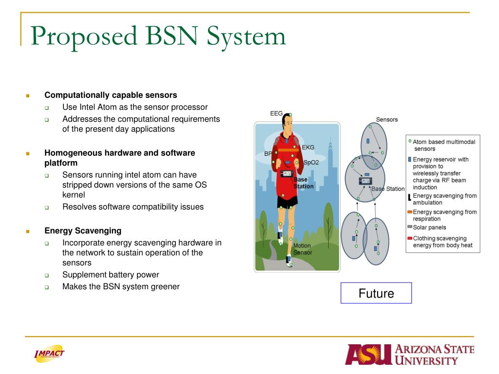 Proposed BSN System