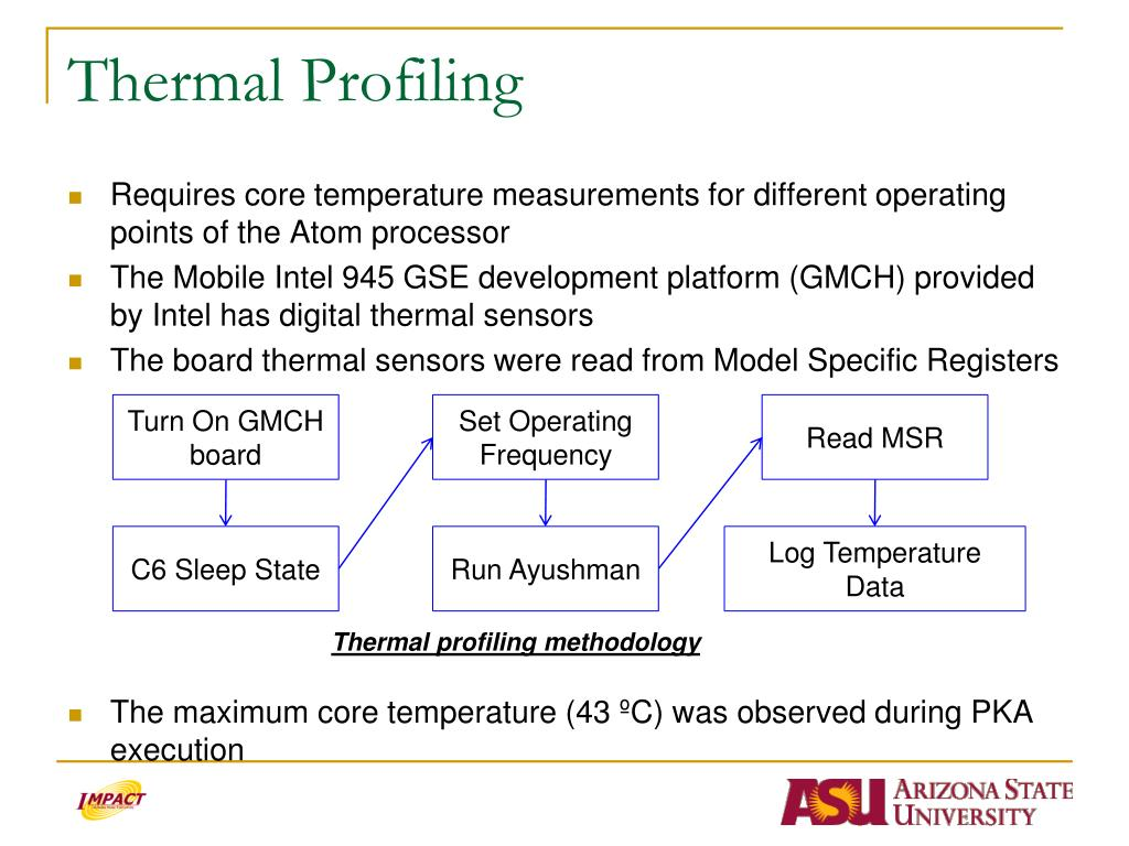 Thermal Profiling