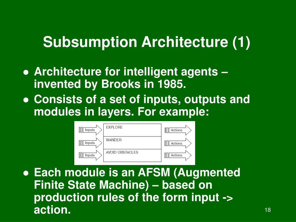 Subsumption Architecture (1)