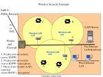 wireless security example