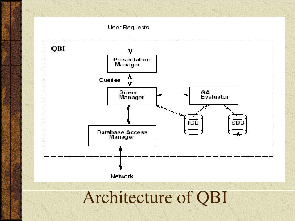 Architecture of QBI