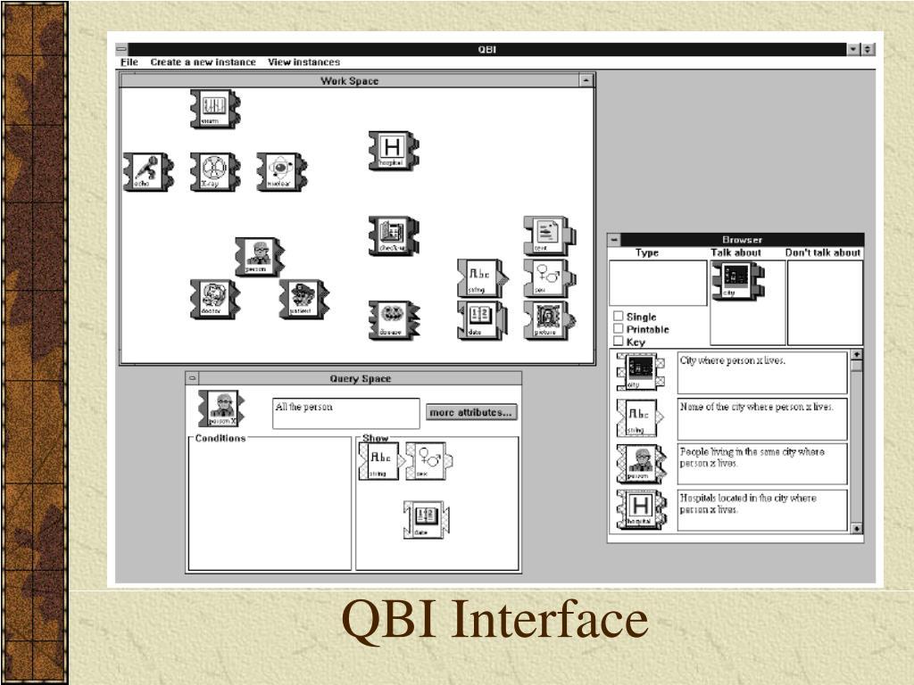 QBI Interface