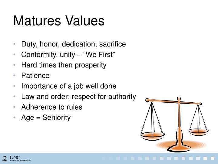 Matures Values