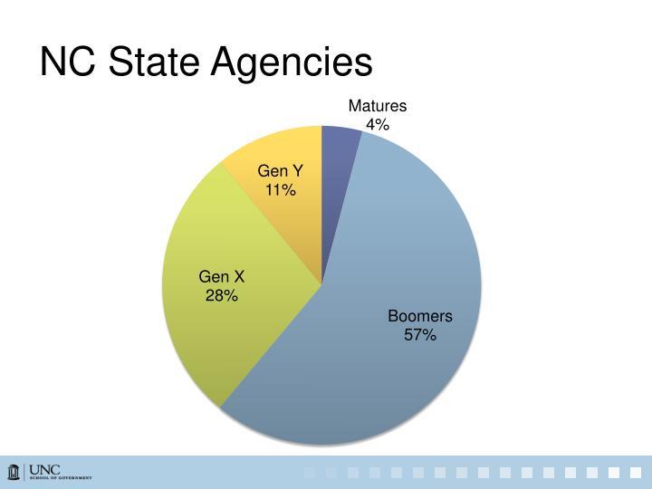 NC State Agencies