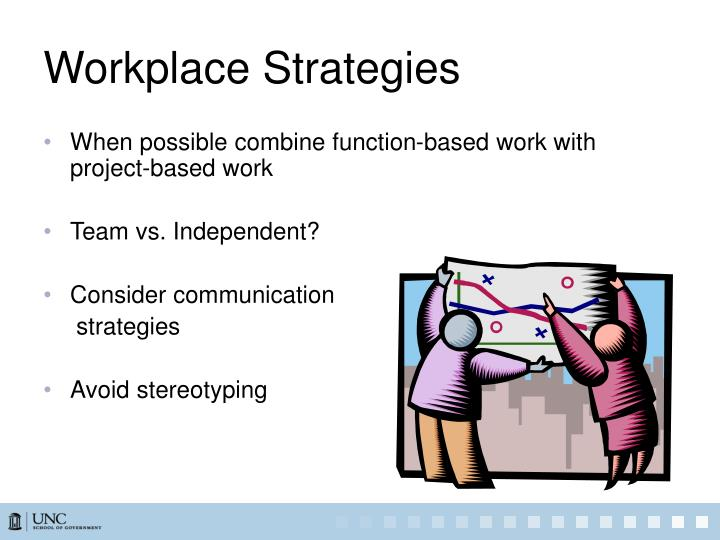 Workplace Strategies