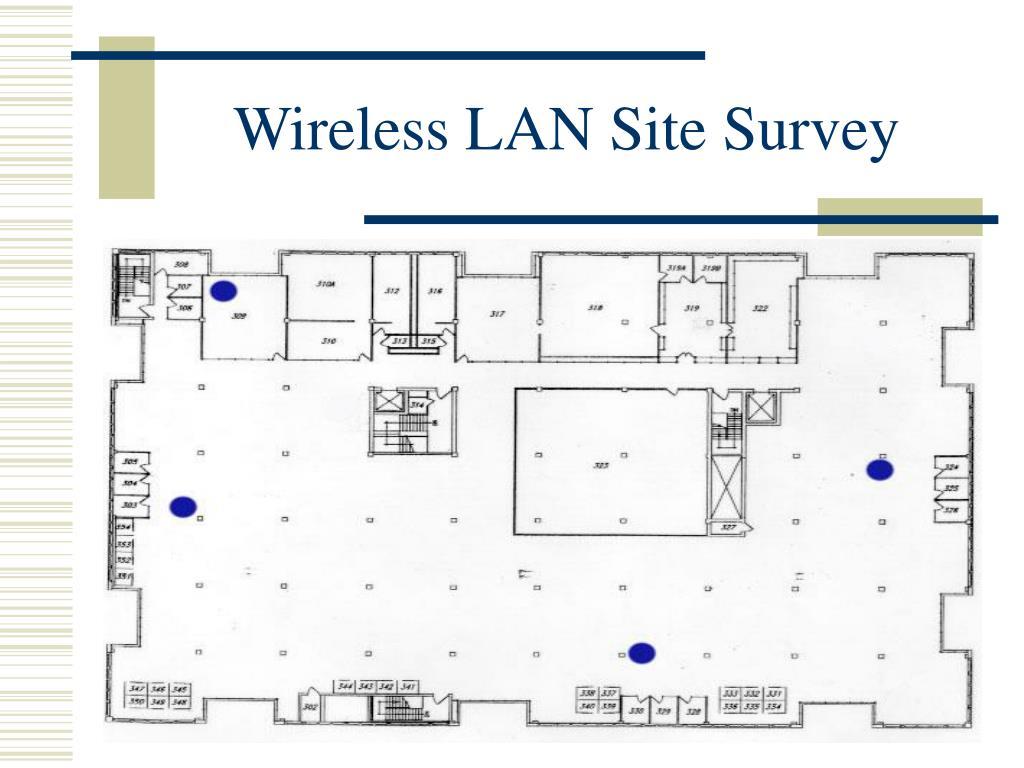 Wireless LAN Site Survey