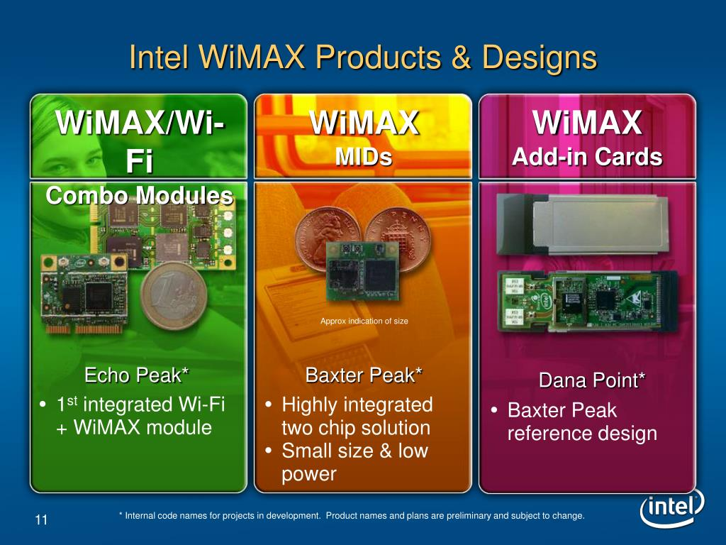 Intel WiMAX Products & Designs