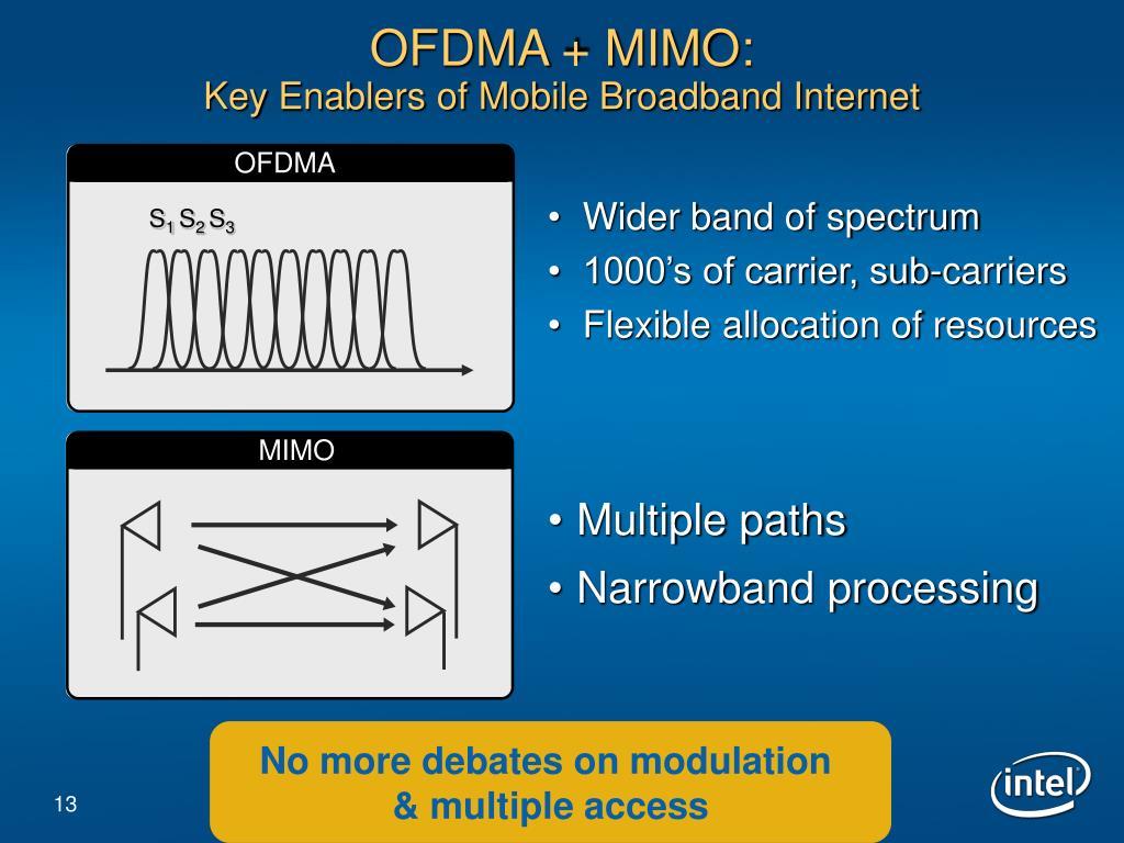 OFDMA + MIMO: