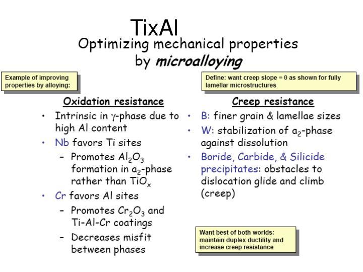 TixAl