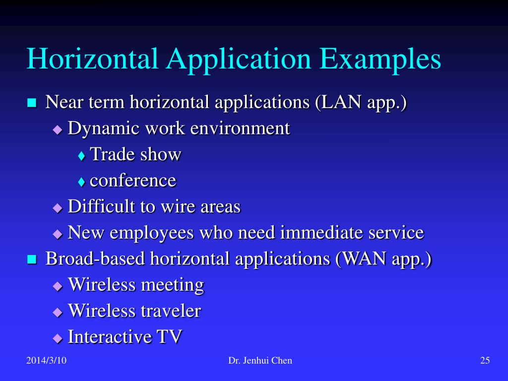 Horizontal Application Examples