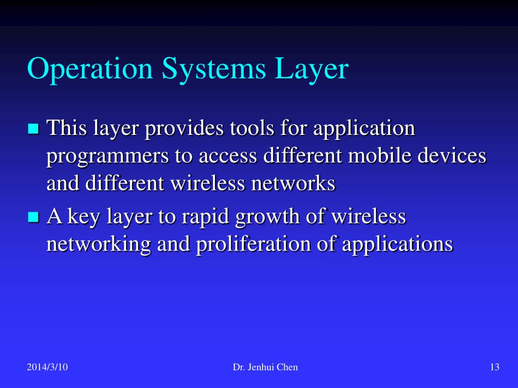 Operation Systems Layer