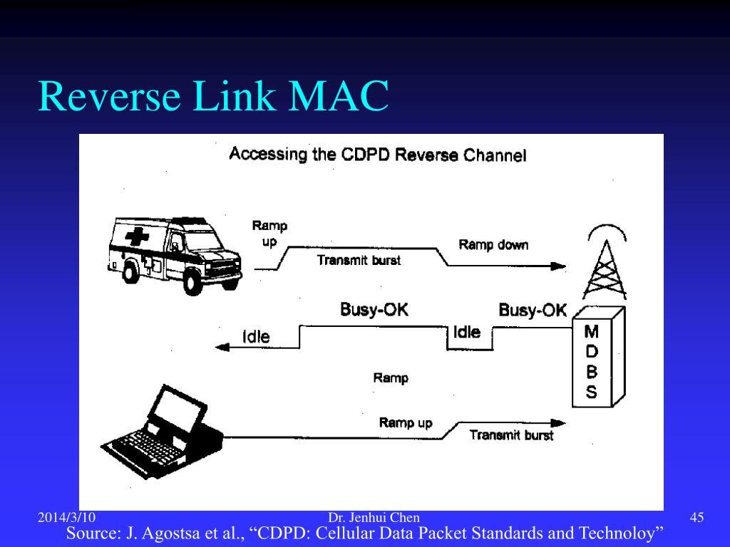 Reverse Link MAC